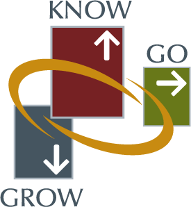 Know, Grow, Go